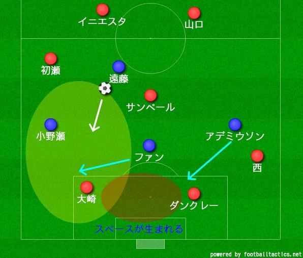 ガンバ大阪の戦術