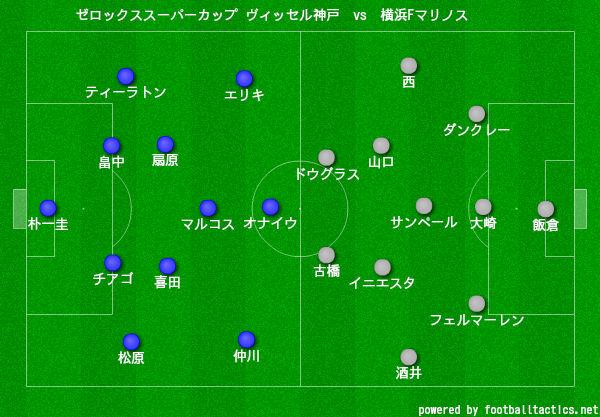 ゼロックススーパーカップ ヴィッセル神戸vs横浜Fマリノス