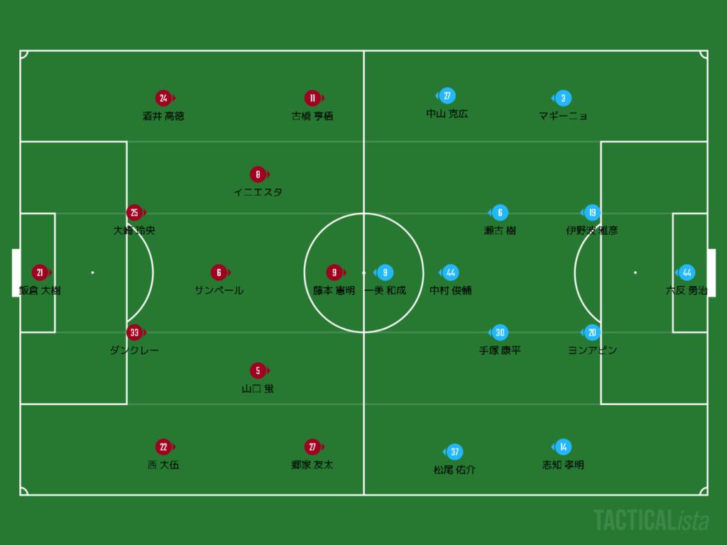 ヴィッセル神戸vs横浜FC