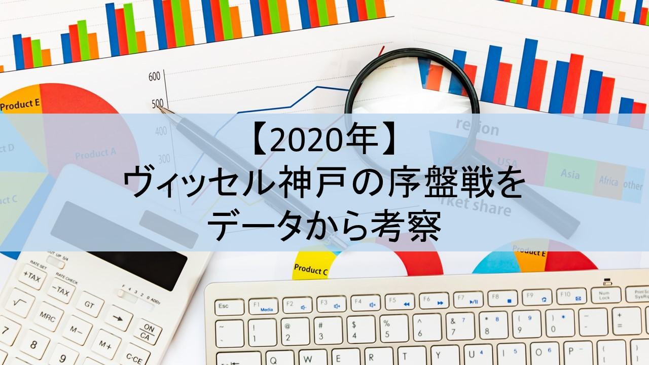 【2020年】ヴィッセル神戸の序盤戦をデータから考察